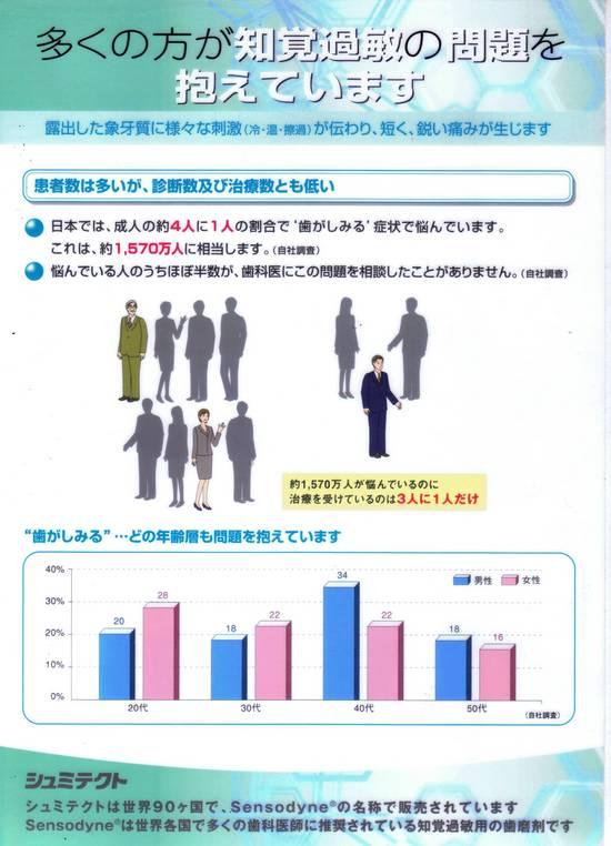 %E7%9F%A5%E8%A6%9A%E9%81%8E%E6%95%8F.jpg